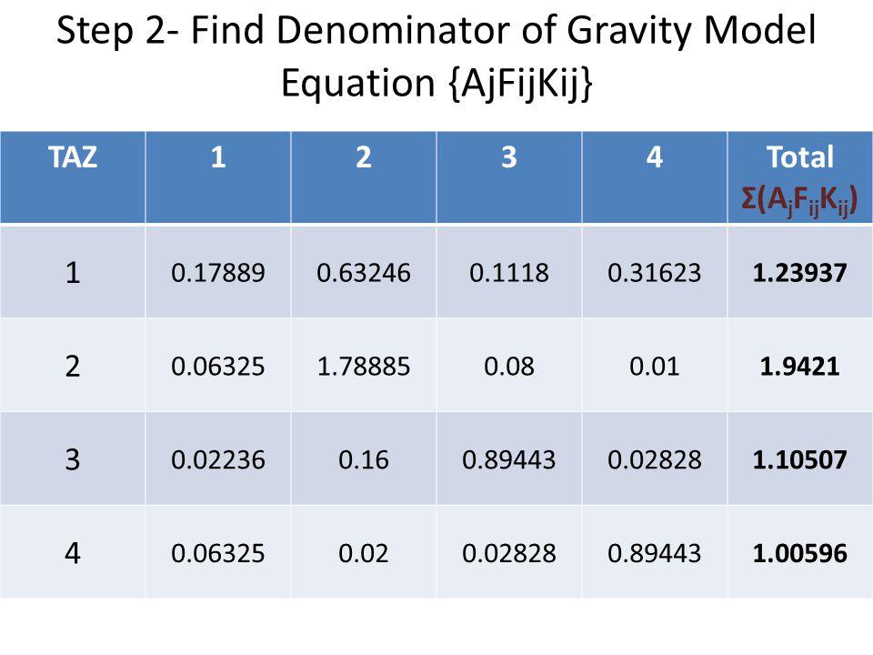 Step 2- Find Denominator of Gravity Model Equation {AjFijKij} TAZ1234Total Σ(A j F ij K ij ) 1 0.178890.632460.11180.316231.23937 2 0.063251.788850.08