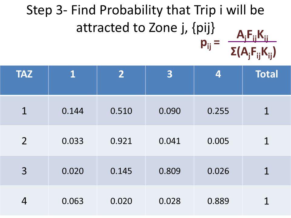 Step 3- Find Probability that Trip i will be attracted to Zone j, {pij} Σ(A j F ij K ij ) p ij = A j F ij K ij TAZ1234Total 1 0.1440.5100.0900.255 1 2