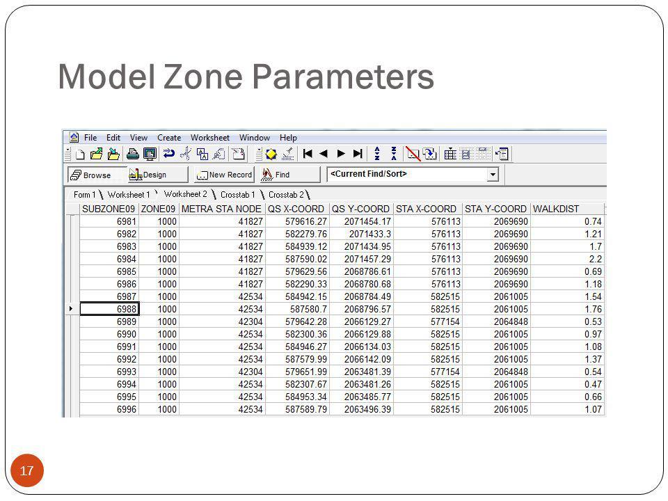 Model Zone Parameters 17