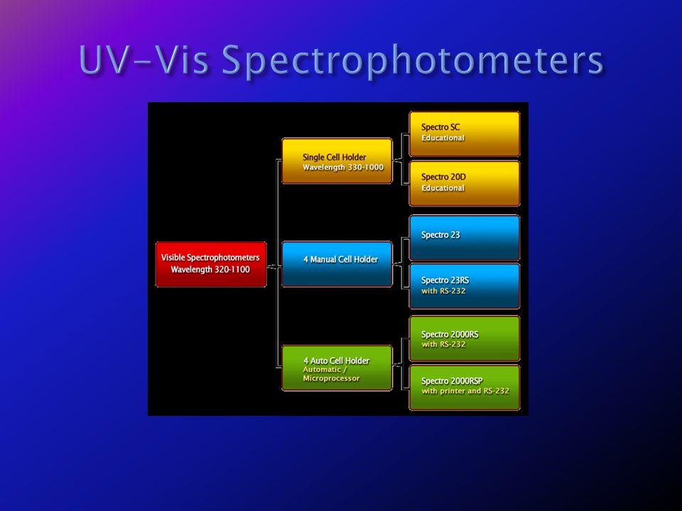 UV-Vis Spectrophotometers