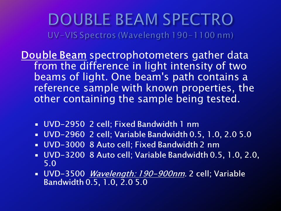 Double Beam spectrophotometers gather data from the difference in light intensity of two beams of light. One beam's path contains a reference sample w