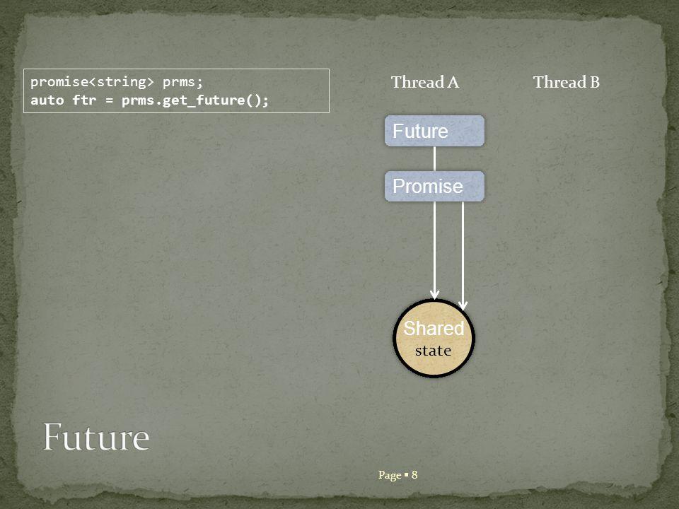 Page 9 promise prms; auto ftr = prms.get_future(); thread th(&thFun, std::move(prms)); Thread AThread B Shared state Shared state Future Promise