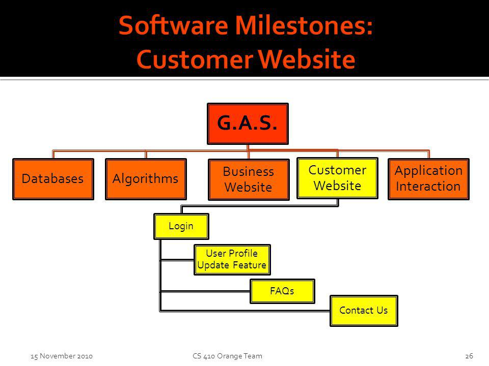 15 November 2010 CS 410 Orange Team26 G.A.S. DatabasesAlgorithms Business Website Customer Website Login User Profile Update Feature FAQs Contact Us A