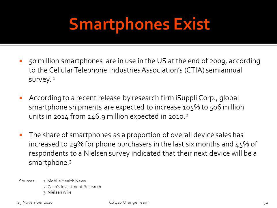 50 million smartphones are in use in the US at the end of 2009, according to the Cellular Telephone Industries Associations (CTIA) semiannual survey.