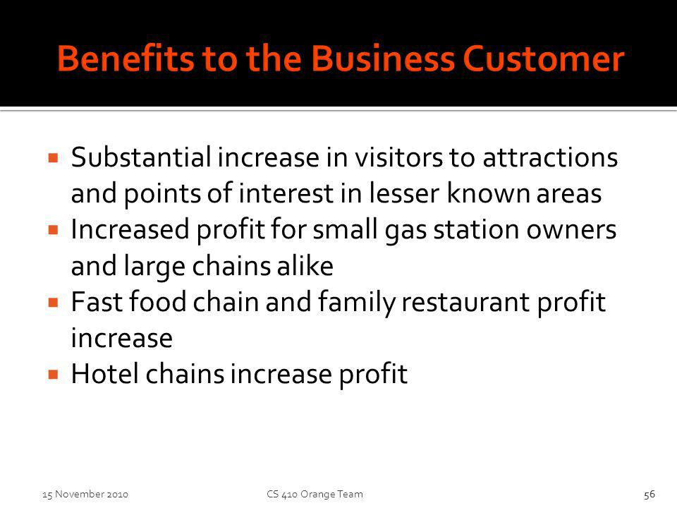 Benefits to the Business Customer Substantial increase in visitors to attractions and points of interest in lesser known areas Increased profit for small gas station owners and large chains alike Fast food chain and family restaurant profit increase Hotel chains increase profit 56 15 November 2010 CS 410 Orange Team