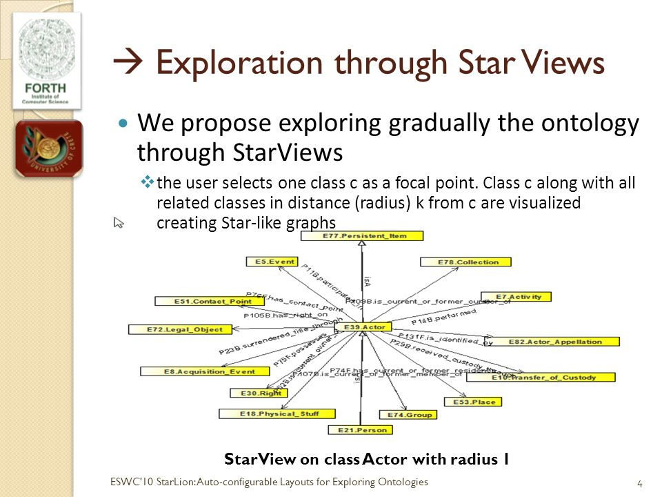 Exploration through Star Views We propose exploring gradually the ontology through StarViews the user selects one class c as a focal point.