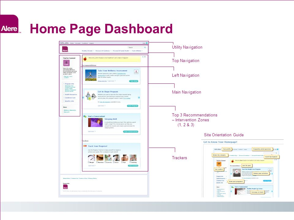 Home Page Dashboard Top 3 Recommendations – Intervention Zones (1, 2 & 3) Utility Navigation Top Navigation Left Navigation Main Navigation Trackers S