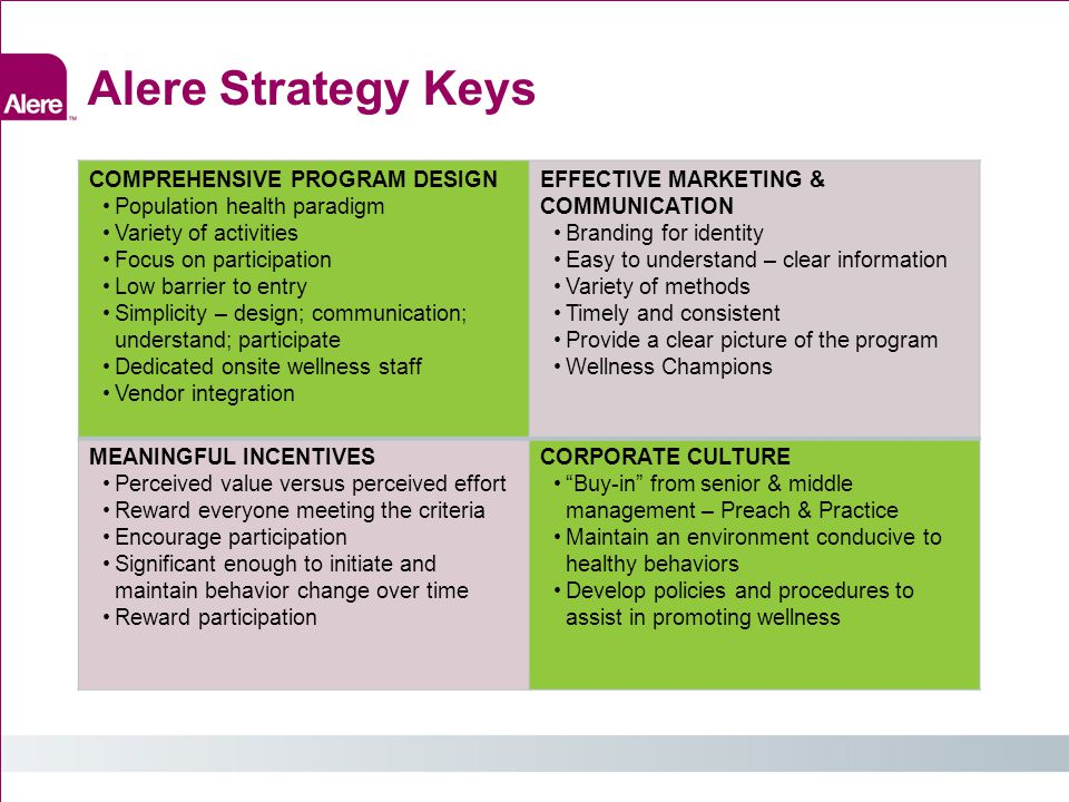 Alere Strategy Keys COMPREHENSIVE PROGRAM DESIGN Population health paradigm Variety of activities Focus on participation Low barrier to entry Simplici