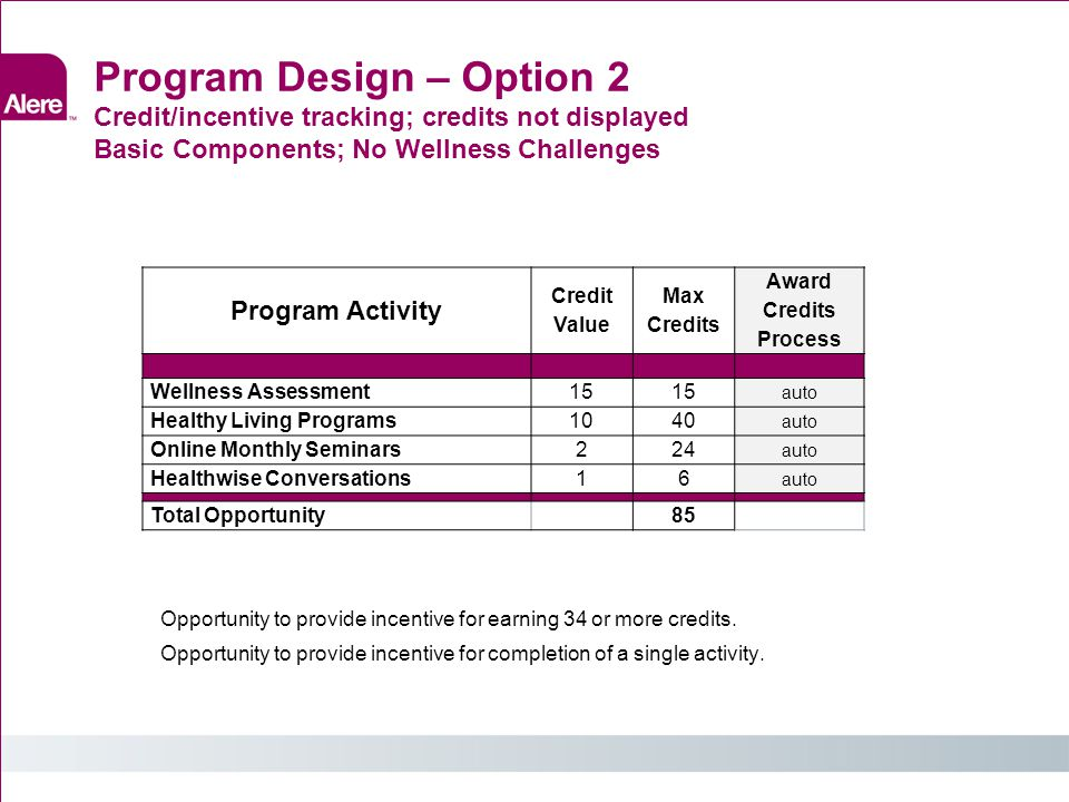 Program Design – Option 2 Credit/incentive tracking; credits not displayed Basic Components; No Wellness Challenges Opportunity to provide incentive f