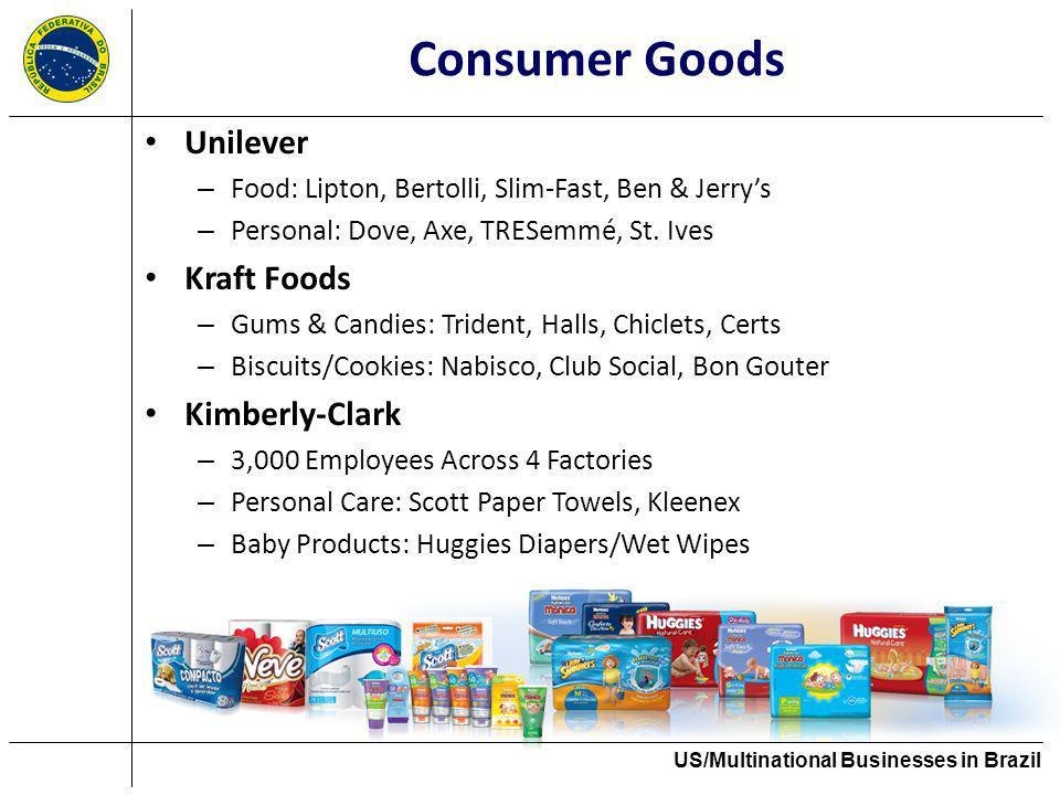 Consumer Goods Unilever – Food: Lipton, Bertolli, Slim-Fast, Ben & Jerrys – Personal: Dove, Axe, TRESemmé, St.