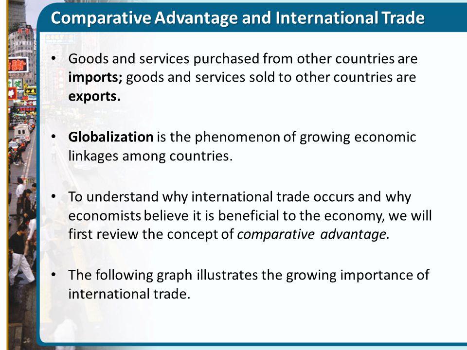 Increasing Global Trade