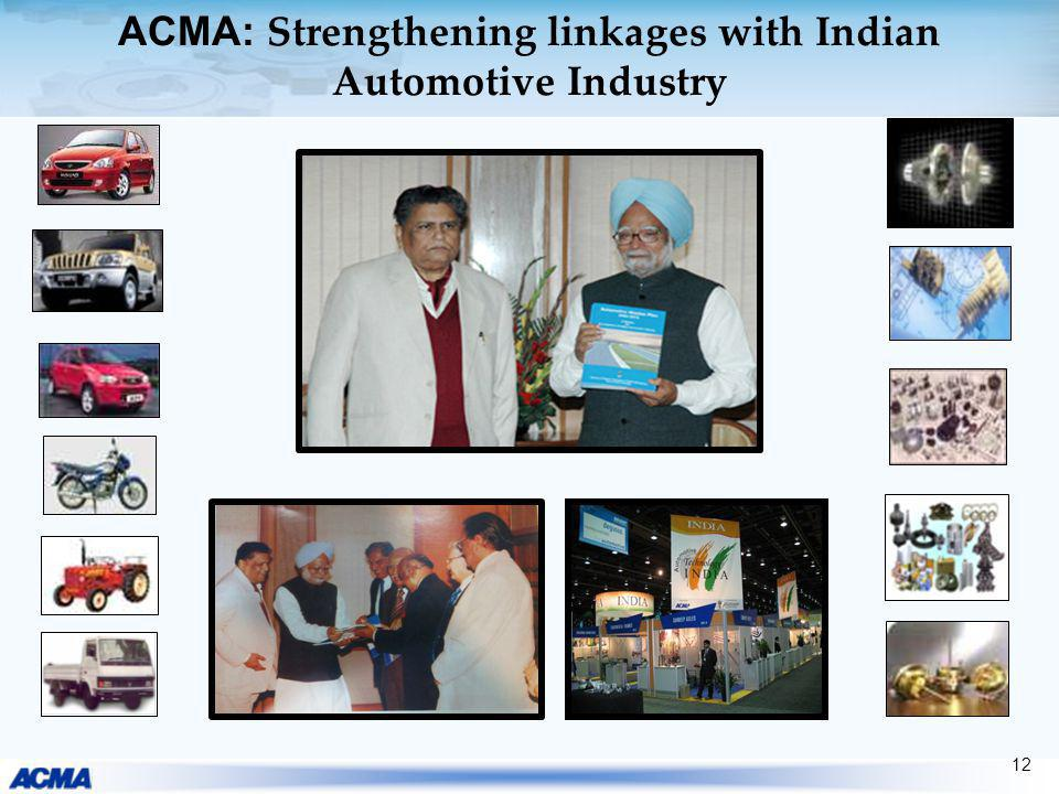 12 ACMA: Strengthening linkages with Indian Automotive Industry