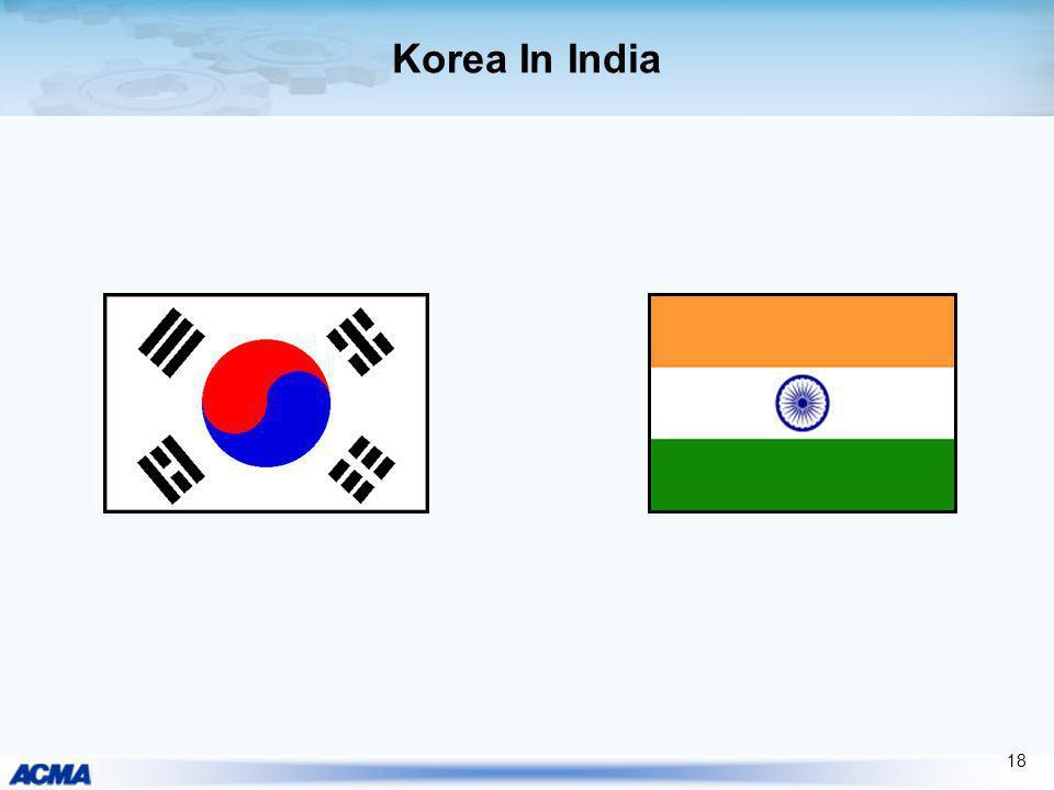 Korea In India 18