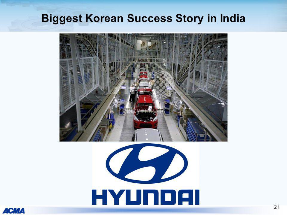 Biggest Korean Success Story in India 21