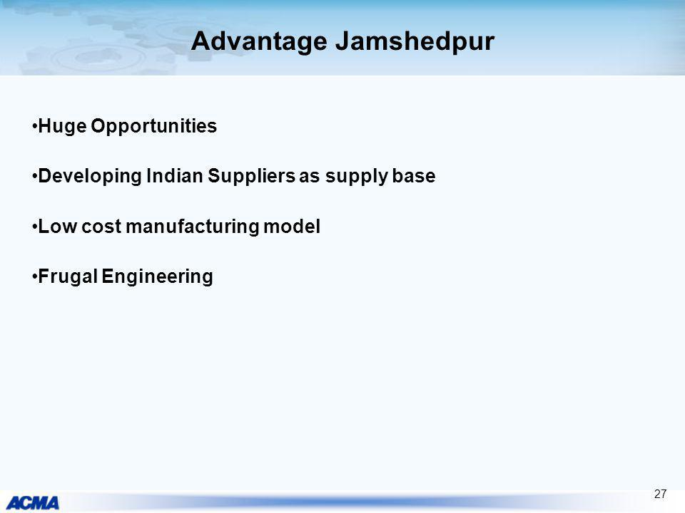 Advantage Jamshedpur Huge Opportunities Developing Indian Suppliers as supply base Low cost manufacturing model Frugal Engineering 27