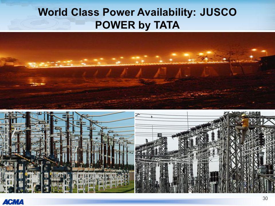World Class Power Availability: JUSCO POWER by TATA 30