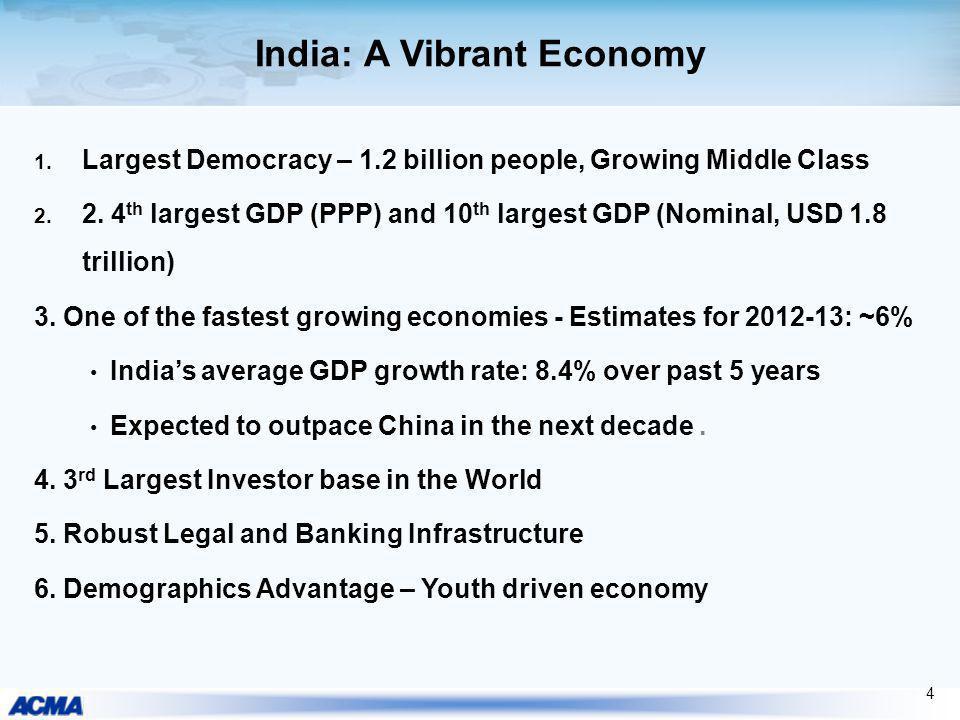 1. Largest Democracy – 1.2 billion people, Growing Middle Class 2. 2. 4 th largest GDP (PPP) and 10 th largest GDP (Nominal, USD 1.8 trillion) 3. One