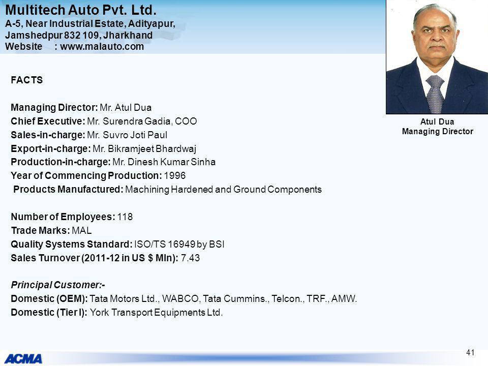 Multitech Auto Pvt. Ltd. A-5, Near Industrial Estate, Adityapur, Jamshedpur 832 109, Jharkhand Website : www.malauto.com FACTS Managing Director: Mr.