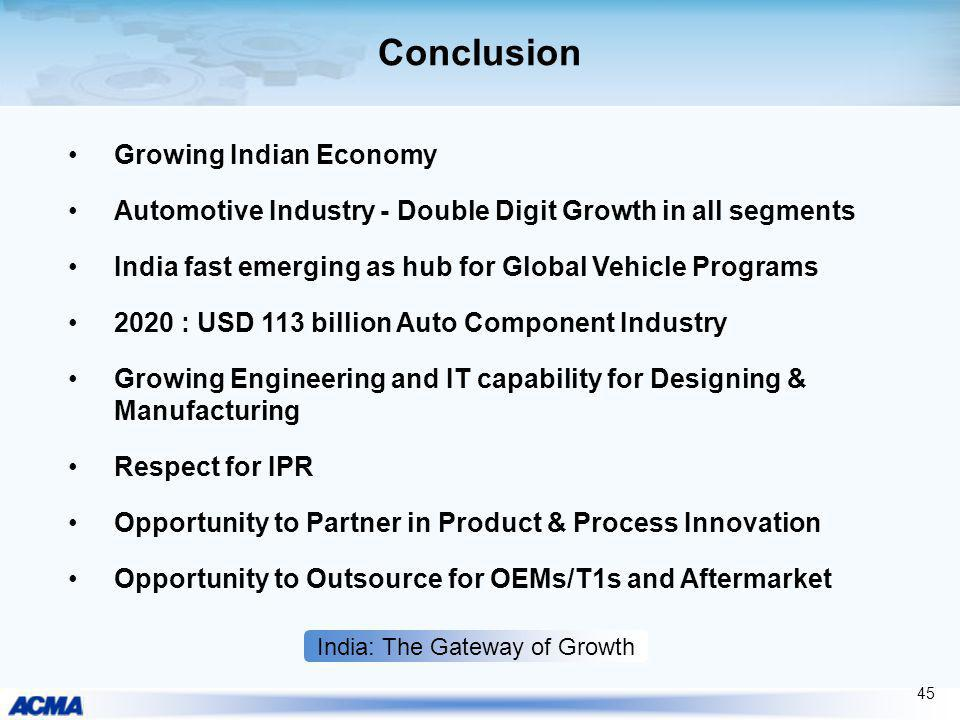 Conclusion Growing Indian Economy Automotive Industry - Double Digit Growth in all segments India fast emerging as hub for Global Vehicle Programs 202