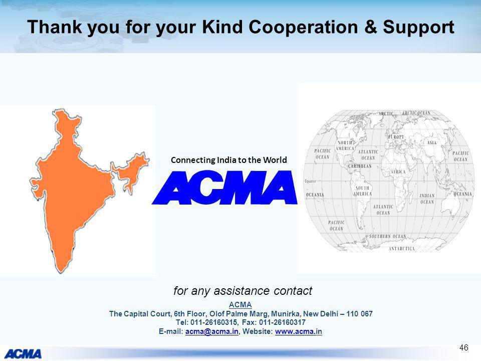 ACMA The Capital Court, 6th Floor, Olof Palme Marg, Munirka, New Delhi – 110 067 Tel: 011-26160315, Fax: 011-26160317 E-mail: acma@acma.in, Website: w