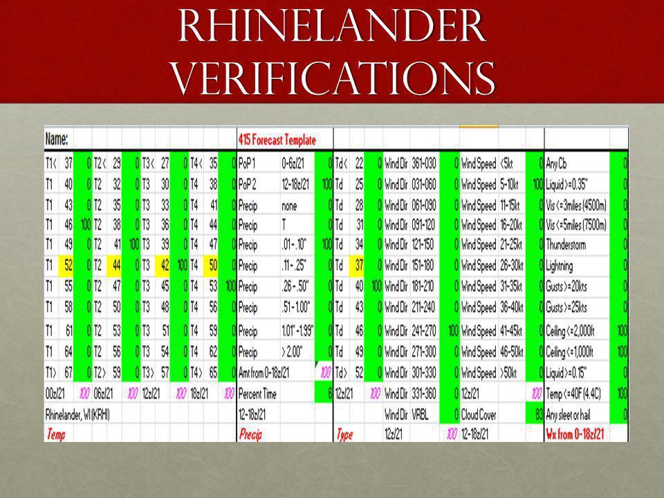 Rhinelander verifications