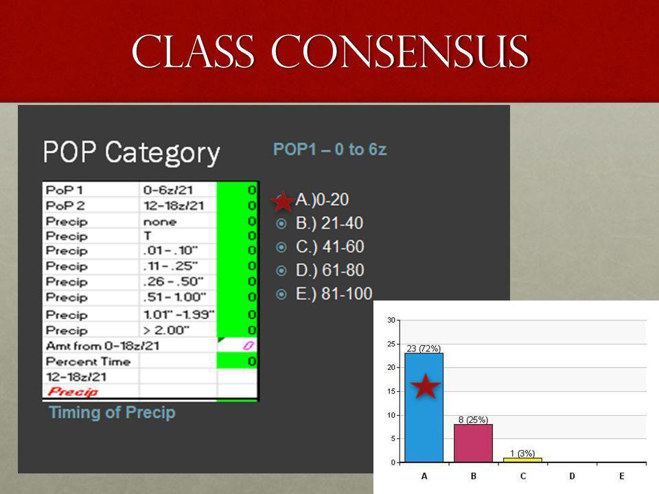 Class Consensus