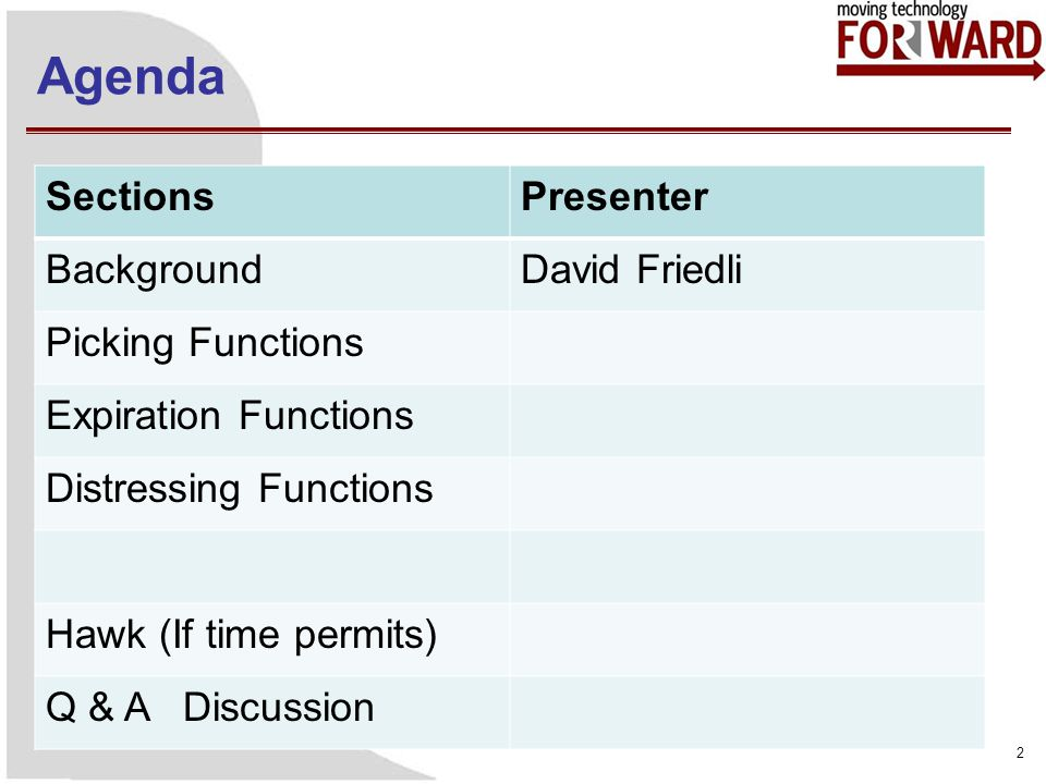 Agenda 2 SectionsPresenter BackgroundDavid Friedli Picking Functions Expiration Functions Distressing Functions Hawk (If time permits) Q & A Discussion