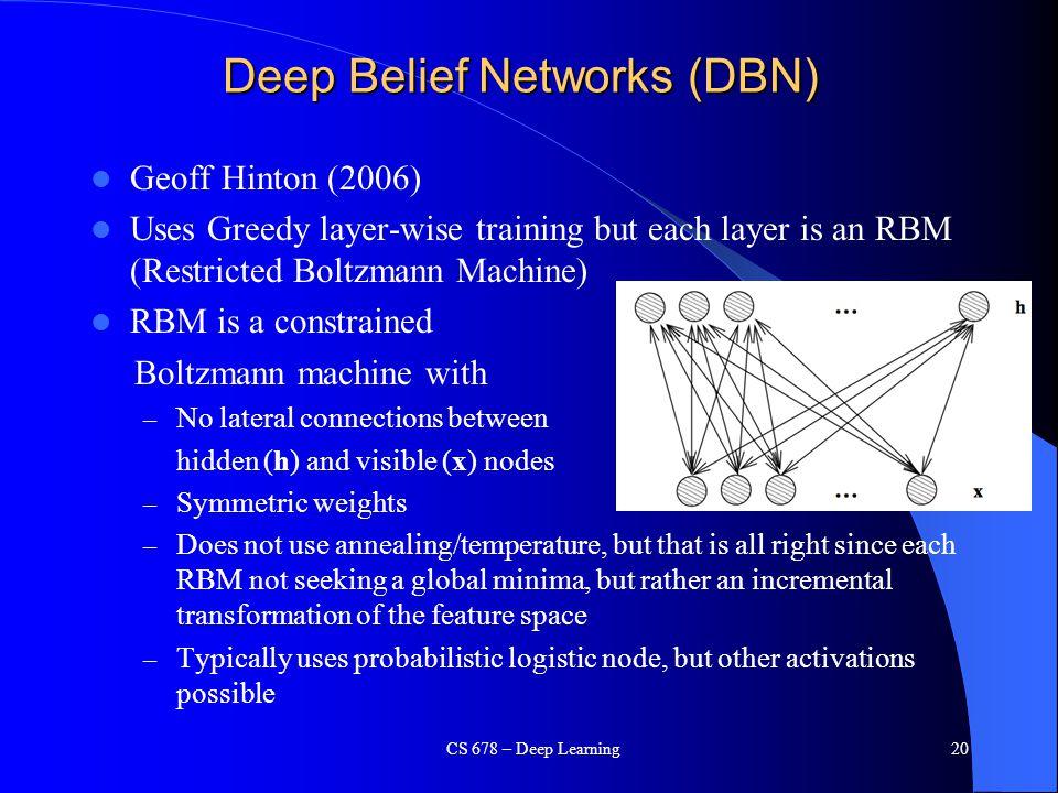 Deep Belief Networks (DBN) Geoff Hinton (2006) Uses Greedy layer-wise training but each layer is an RBM (Restricted Boltzmann Machine) RBM is a constr