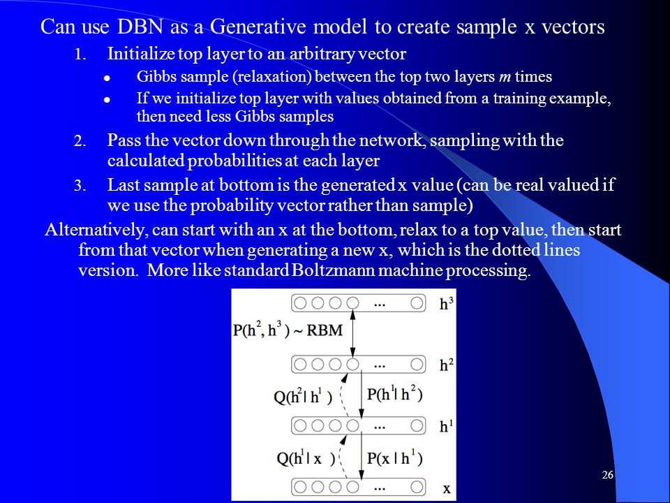 Can use DBN as a Generative model to create sample x vectors 1. Initialize top layer to an arbitrary vector Gibbs sample (relaxation) between the top