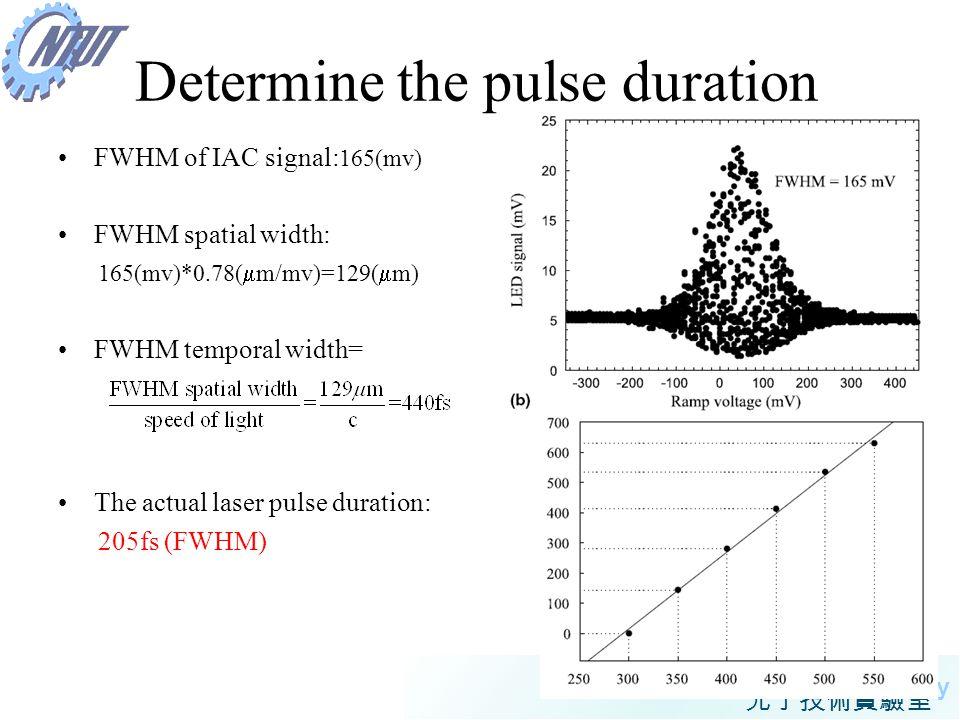 16 Photonic technology laboratory Determine the pulse duration FWHM of IAC signal: 165(mv) FWHM spatial width: 165(mv)*0.78( m/mv)=129( m) FWHM tempor