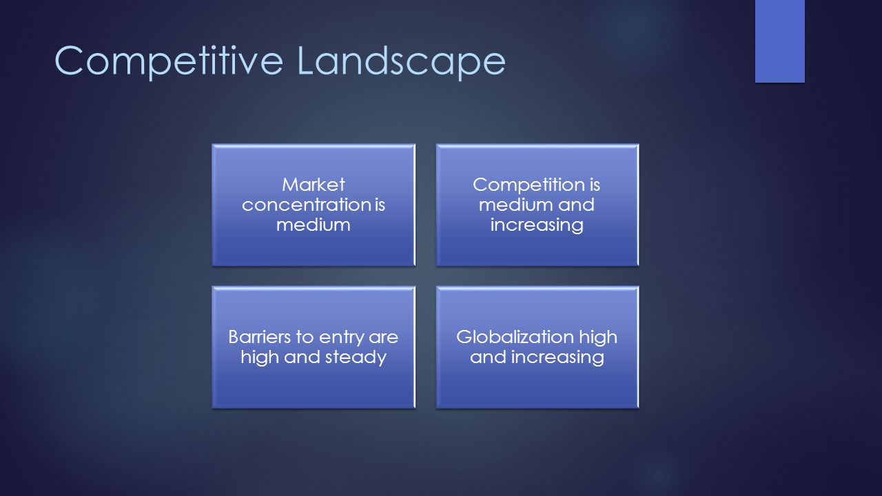Competitive Landscape Market concentration is medium Competition is medium and increasing Barriers to entry are high and steady Globalization high and