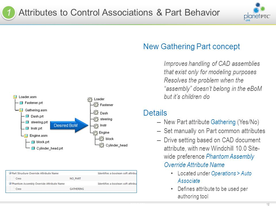 12 On/Off association with Boolean Using an attribute to control whether an association between a CAD document and a part should be created Details – New Windchill 10.0 Site-wide preference Part Structure Override Attribute Name Located under Operation > Auto Associate – Exclude auto association/creation with Boolean attribute on CAD Document – Define attribute per CAD authoring tool New Gathering Part concept Improves handling of CAD assemblies that exist only for modeling purposes Resolves the problem when the assembly doesnt belong in the eBoM but its children do Details – New Part attribute Gathering (Yes/No) – Set manually on Part common attributes – Drive setting based on CAD document attribute, with new Windchill 10.0 Site- wide preference Phantom Assembly Override Attribute Name Located under Operations > Auto Associate Defines attribute to be used per authoring tool Attributes to Control Associations & Part Behavior © 2010 PTC 1 1
