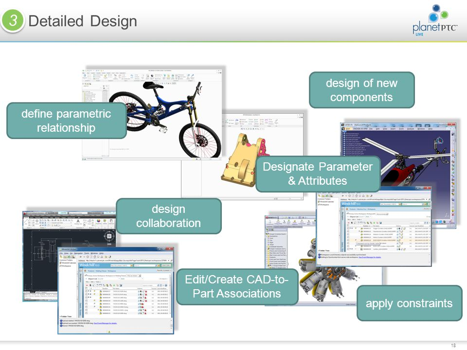 18 Detailed Design design of new components design collaboration apply constraints define parametric relationship 3 3 Edit/Create CAD-to- Part Associations Designate Parameter & Attributes