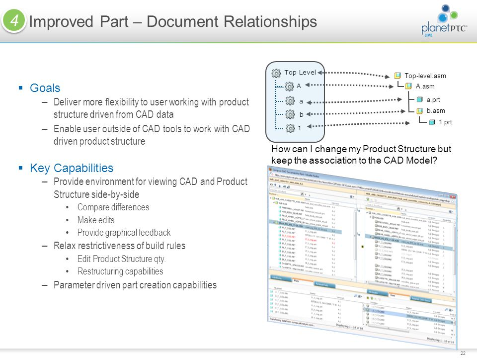 22 Improved Part – Document Relationships Goals – Deliver more flexibility to user working with product structure driven from CAD data – Enable user outside of CAD tools to work with CAD driven product structure Key Capabilities – Provide environment for viewing CAD and Product Structure side-by-side Compare differences Make edits Provide graphical feedback – Relax restrictiveness of build rules Edit Product Structure qty.
