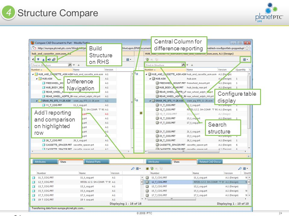 24 Structure Compare © 2008 PTC 24 Central Column for difference reporting Difference Navigation Build Structure on RHS Search structure Configure table display Addl reporting and comparison on highlighted row 4 4