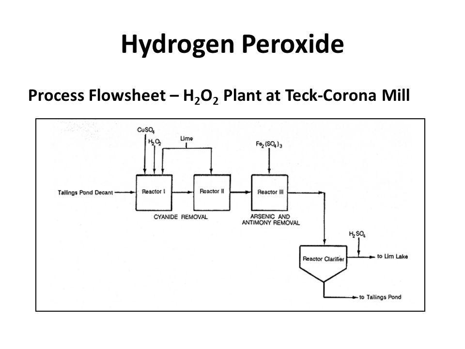 Hydrogen Peroxide Process Flowsheet – H 2 O 2 Plant at Teck-Corona Mill