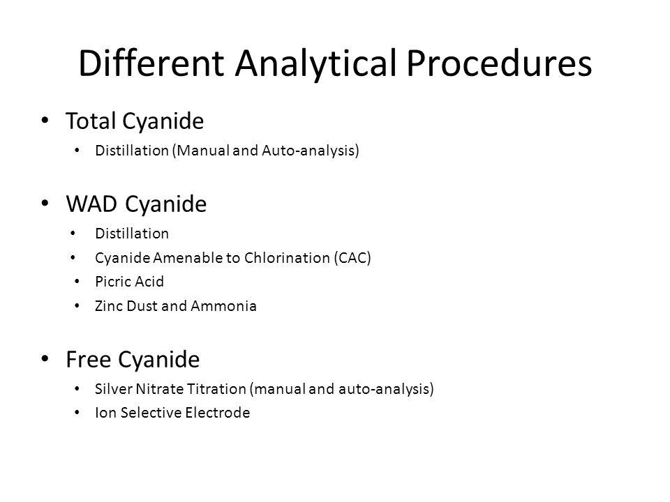Different Analytical Procedures Total Cyanide Distillation (Manual and Auto-analysis) WAD Cyanide Distillation Cyanide Amenable to Chlorination (CAC)