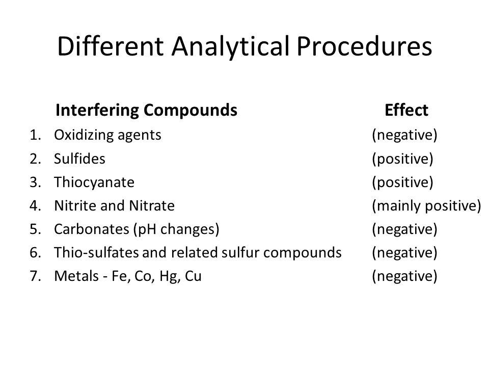 Different Analytical Procedures Interfering Compounds Effect 1.Oxidizing agents(negative) 2.Sulfides(positive) 3.Thiocyanate (positive) 4.Nitrite and