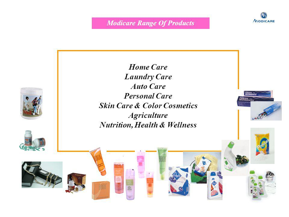 Home Care Laundry Care Auto Care Personal Care Skin Care & Color Cosmetics Agriculture Nutrition, Health & Wellness Modicare Range Of Products