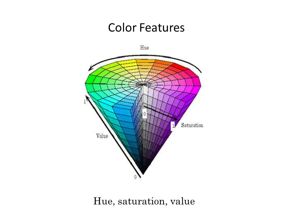 Color Features Hue, saturation, value