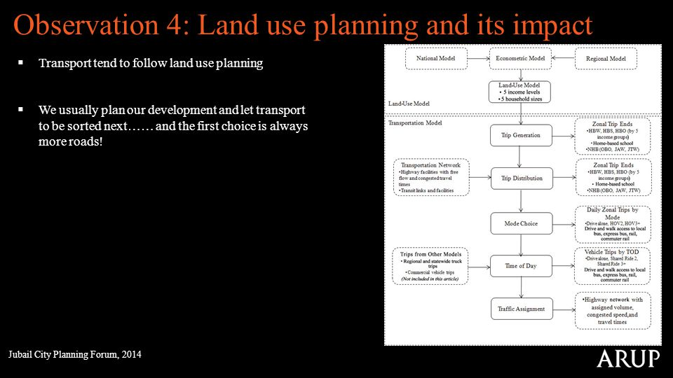 Observation 4: Land use planning and its impact Transport tend to follow land use planning We usually plan our development and let transport to be sorted next…… and the first choice is always more roads.
