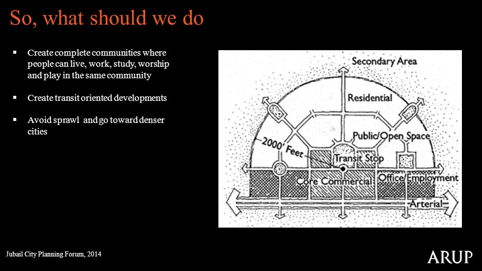So, what should we do Create complete communities where people can live, work, study, worship and play in the same community Create transit oriented d