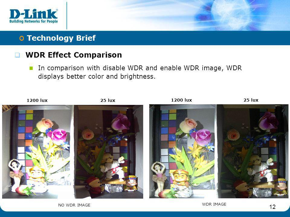 12 WDR Effect Comparison In comparison with disable WDR and enable WDR image, WDR displays better color and brightness. o Technology Brief NO WDR IMAG