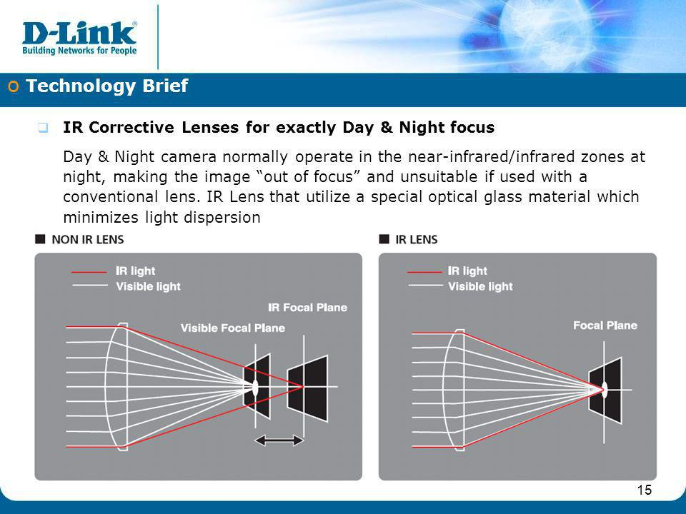 IR Corrective Lenses for exactly Day & Night focus Day & Night camera normally operate in the near-infrared/infrared zones at night, making the image
