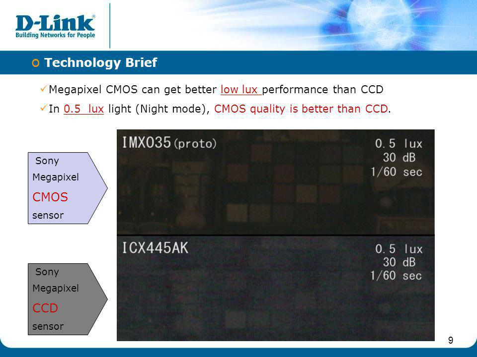 Megapixel CMOS can get better low lux performance than CCD In 0.5 lux light (Night mode), CMOS quality is better than CCD. o Technology Brief Sony Meg