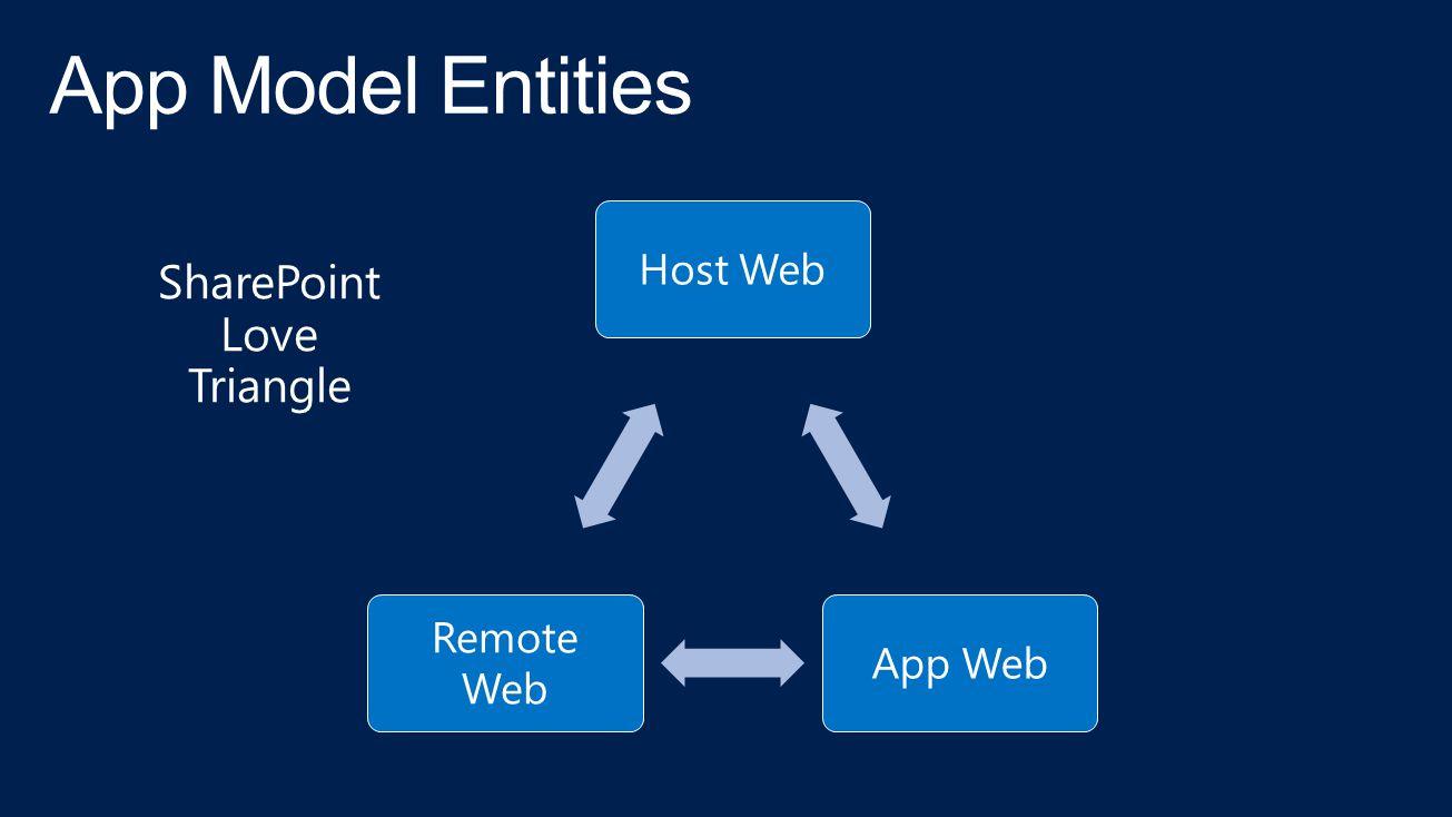 Host WebApp Web Remote Web