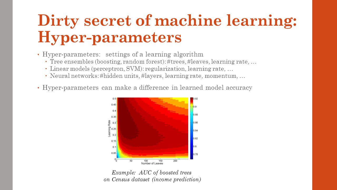 Dirty secret of machine learning: Hyper-parameters Hyper-parameters: settings of a learning algorithm Tree ensembles (boosting, random forest): #trees