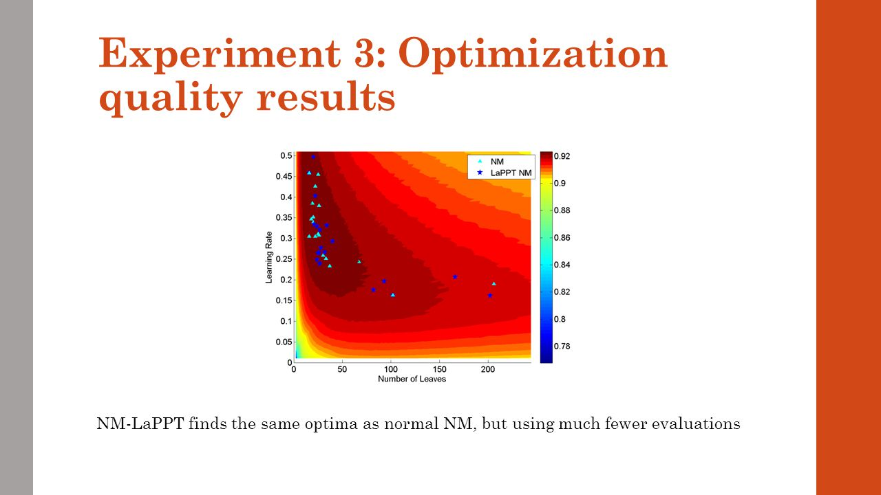 Experiment 3: Optimization quality results NM-LaPPT finds the same optima as normal NM, but using much fewer evaluations