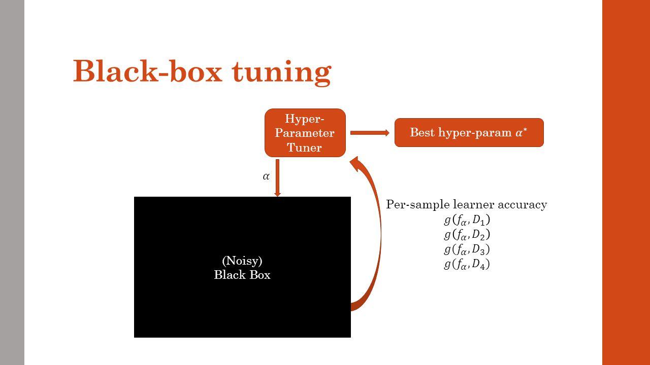 Black-box tuning Learner Training Data Hyper- Parameter Tuner Validator Validation Data (Noisy) Black Box
