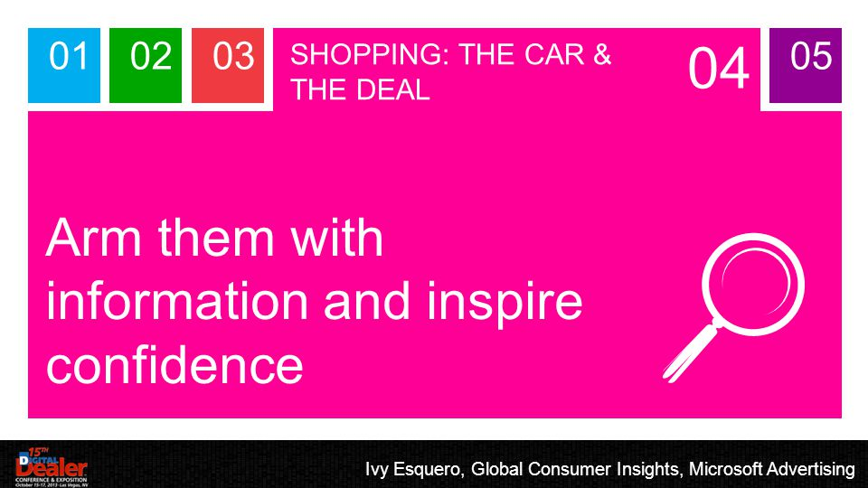 04 01050203 Arm them with information and inspire confidence Ivy Esquero, Global Consumer Insights, Microsoft Advertising SHOPPING: THE CAR & THE DEAL